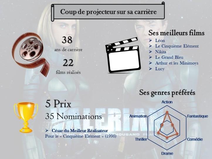 Template Bio' du mois.pptx - Luc Besson